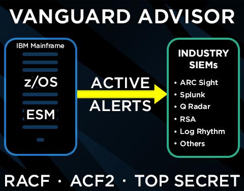 Vanguard Integrity Professionals   Enterprise Security